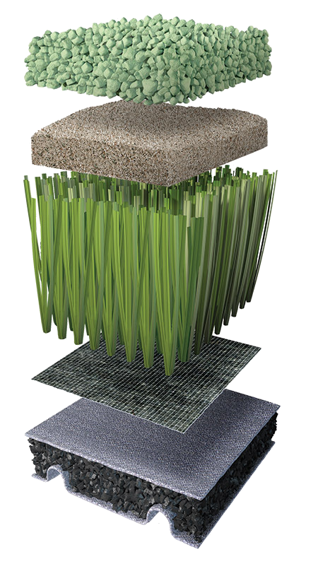Mondo FTS Turf System Layers - Kiefer USA